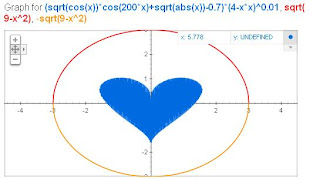 google heart fun graph
