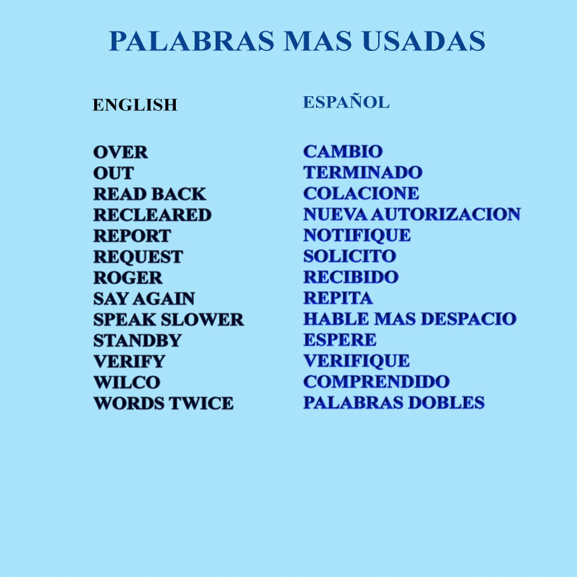 Download image frases mas usadas en ingles pc android iphone and