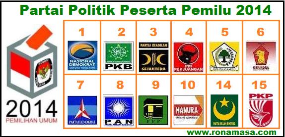 Inilah Partai Politik Peserta Pemilu Legislatif Tahun 2014