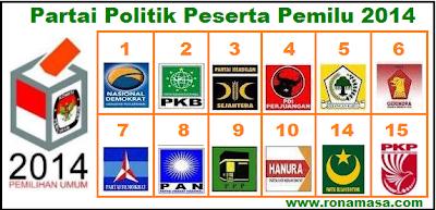Partai Politik (Parpol) Pemilu 2014