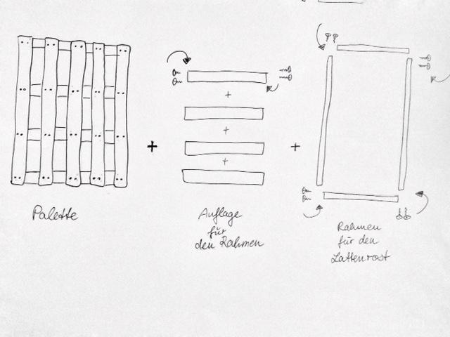 ein selbstgebautes bett f r kleine und schmale schlafzimmer diy palettenbett doitbutdoitnow. Black Bedroom Furniture Sets. Home Design Ideas