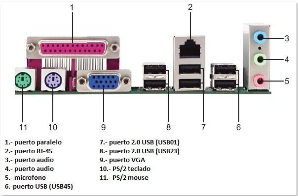 Soporte t cnico computacional puertos ubicados en la parte posterior de la cpu - Puerto de conexion remota ...