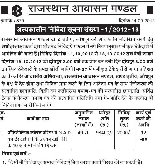 housing board rajasthan tenders dating