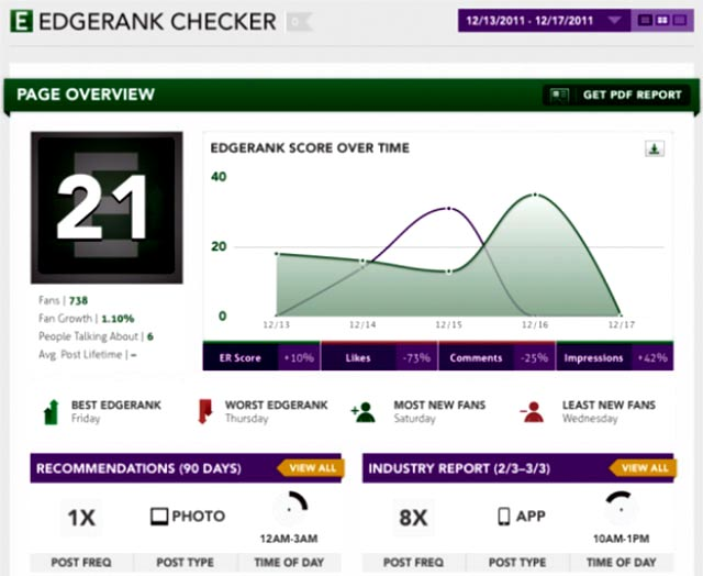 shell de Edgerank Checker