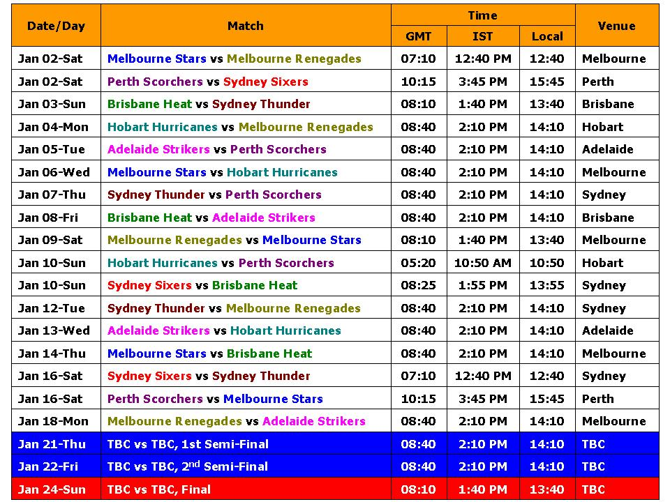 t20 world cup 2017 schedule time table pdf