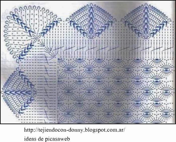 Crochet fabric crochet ganchillo patrones graficos - Manta de crochet facil ...