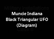 Muncie Indiana Black Triangular Craft (Diagram)