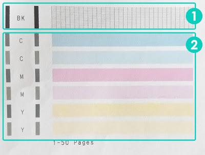 Como limpiar los cartuchos de tinta