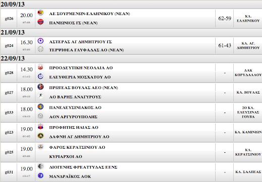 ΚΥΠΕΛΛΟ ΓΥΝΑΙΚΩΝ | Τα αποτελέσματα της 21.09. Οι αναμετρήσεις της Κυριακής (22.09.13)