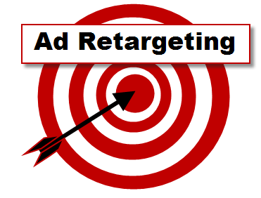 The Ins and Outs of Ad Retargeting