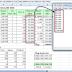 Mẹo Excel: Sao chép dữ liệu động & Đổi dấu phân cách phần ngàn
