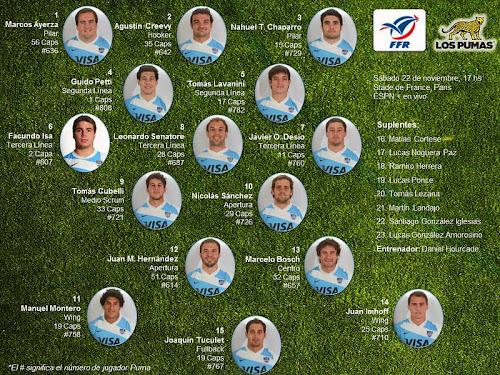 Formación de Los Pumas para enfrentar a Francia