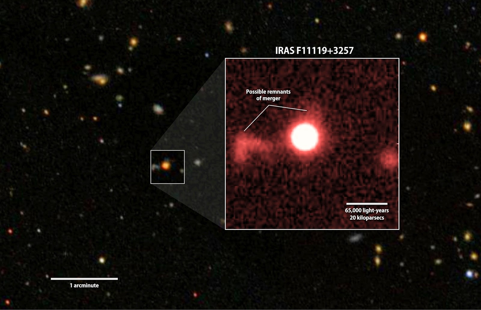 A red-filter image of IRAS F11119+3257 (inset) from the University of Hawaii's 2.2-meter telescope shows faint features that may be tidal debris, a sign of a galaxy merger. Background: A wider view of the region from the Sloan Digital Sky Survey. Image Credit: NASA's Goddard Space Flight Center/SDSS/S. Veilleux