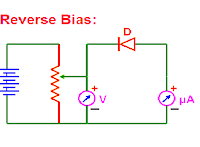 Diode Characteristics circuit diagram under reverse bias