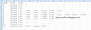 VBA: Cómo transponer datos según cambio de criterio.