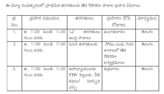 AP Rc559 Vindam Nerchukundam Radio-IRI lessons 2015-16