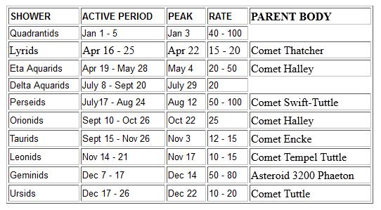 metero schedule