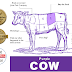 Seth Godin's Purple Cow and Promoting Libertarianism