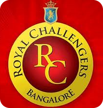 ROYAL CHALLENGERS BANGALORE IPL 2015 TEAM SQUADS