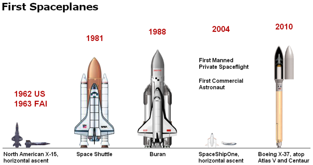 World's_First_Five_Spaceplanes