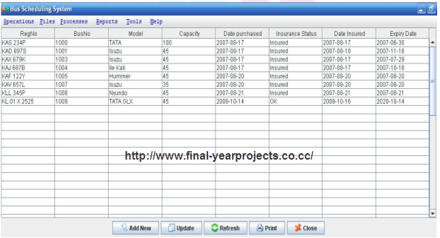 mba project management salary