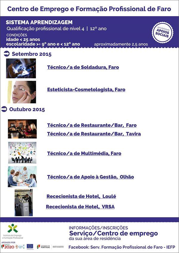 Cursos gratuitos de aprendizagem no Algarve (a iniciar em Setembro / Outubro de 2015)