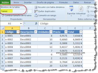 Algo más sobre Filtros avanzados en Excel.