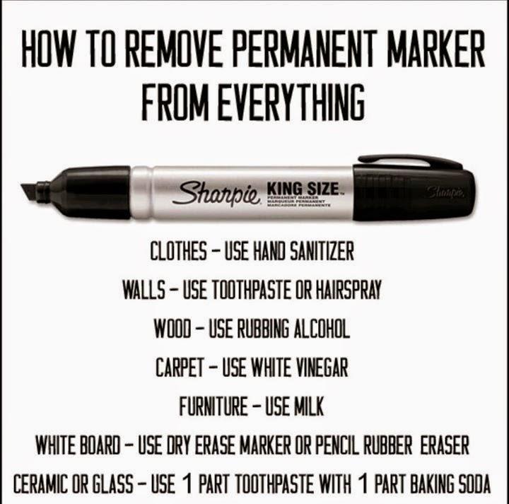 Cara Menghilangkan Kesan Dakwat Pen Marker