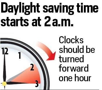 Humboldt Republican Women Daylight Savings Time Starts