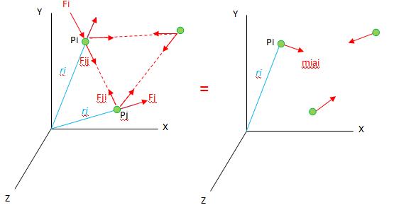 Mecanica vectorial para ingenieros for Fuera definicion