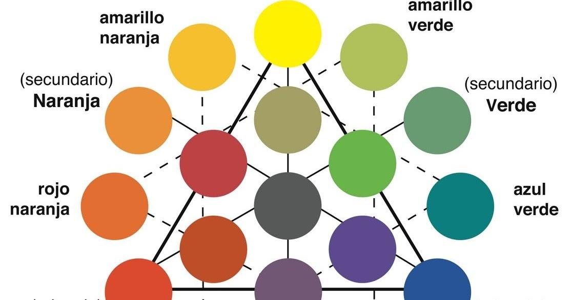 EL BLOG QUE ESTÁ DE MODA: Cómo combinar el color de tus prendas ...