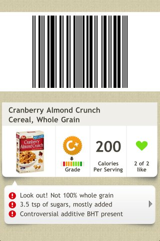 Eve was partially right clean eating is good eating for Barcode food