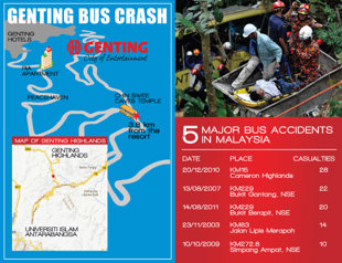 OMG Genting Highland Tragedy Accident When A Bus Plunges Into Ravine
