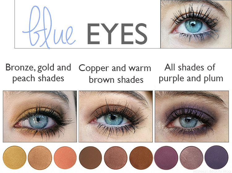 Colours that Emphasize your Eyes - Mateja\'s Beauty Blog