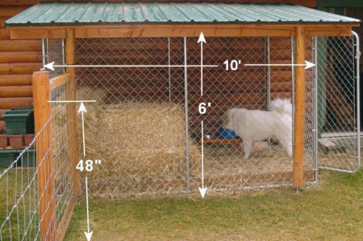 Quotrational preparednessquot the blog more information on for How to build a nice dog house