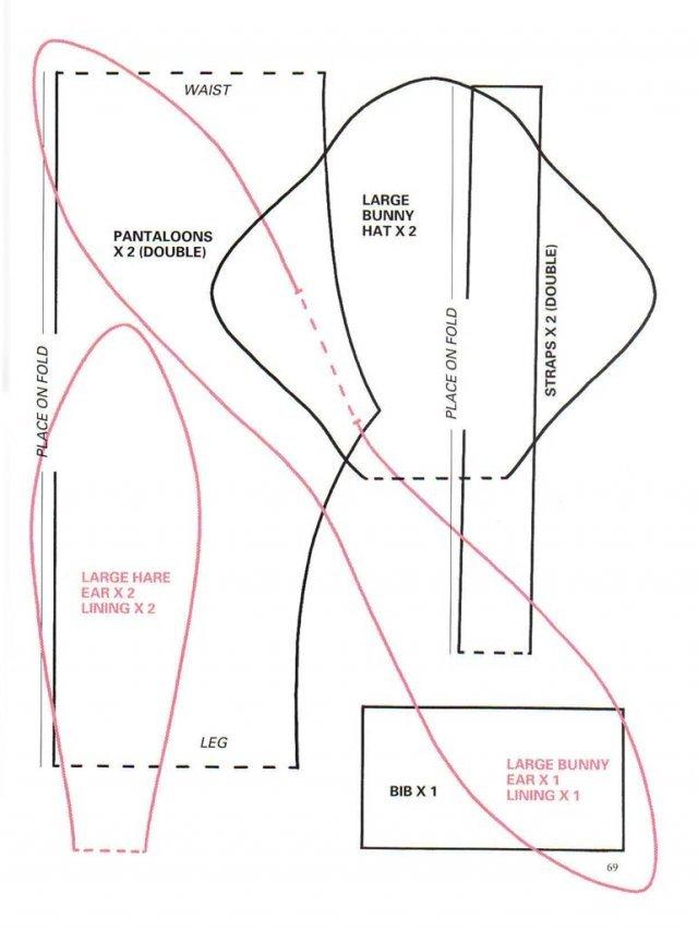 Зайцы тильды выкройки в натуральную величину