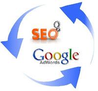 Kombinasi Antara SEO dan Google Adwords Untuk Promosi