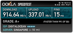Fast SSH 5 January 2016 Singapore: (New SSL SSH 6 1 2016)