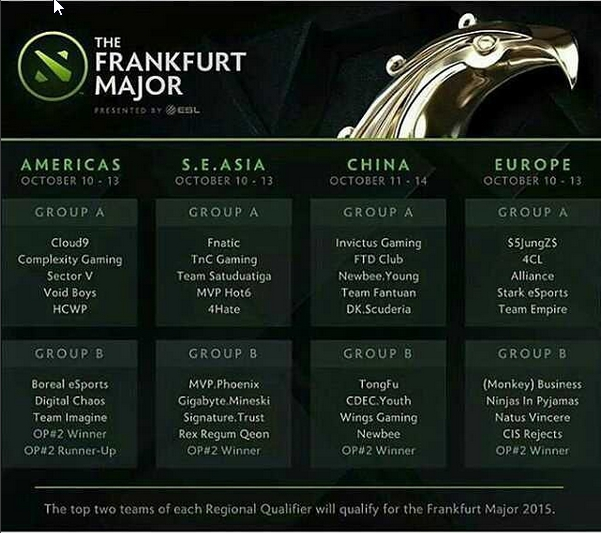 Frankfurt Major Dota 2 Tournament