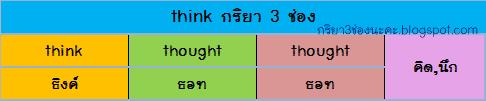 กริยา 3 ช่อง Think