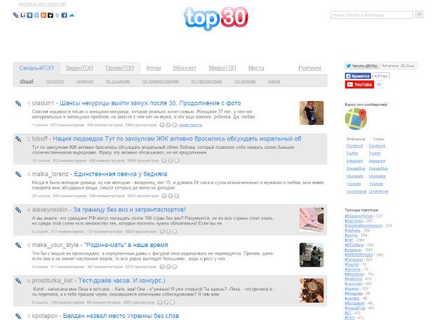 top30.ru