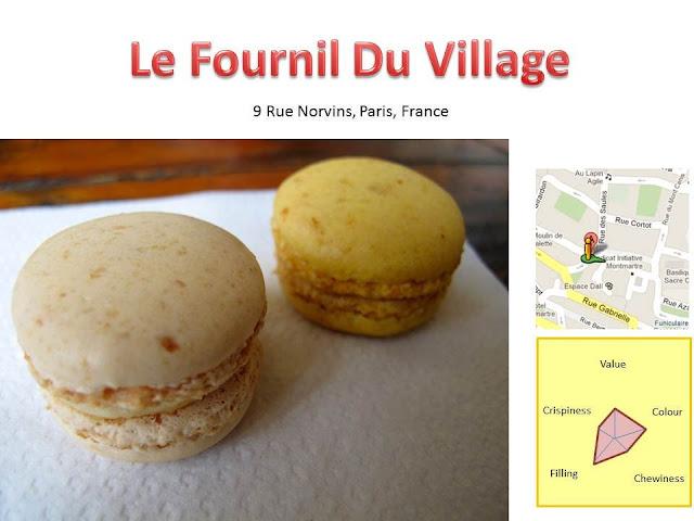 Le Fournill Du Village