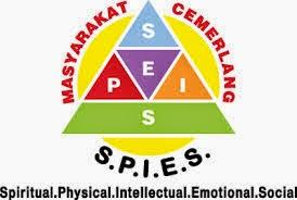 SPIES | Multi-Vitamin | Shaklee | Sg. Buloh | Setiawangsa