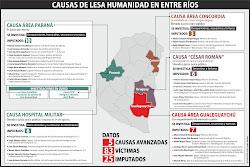 Mapa de los juicios de lesa humanidad