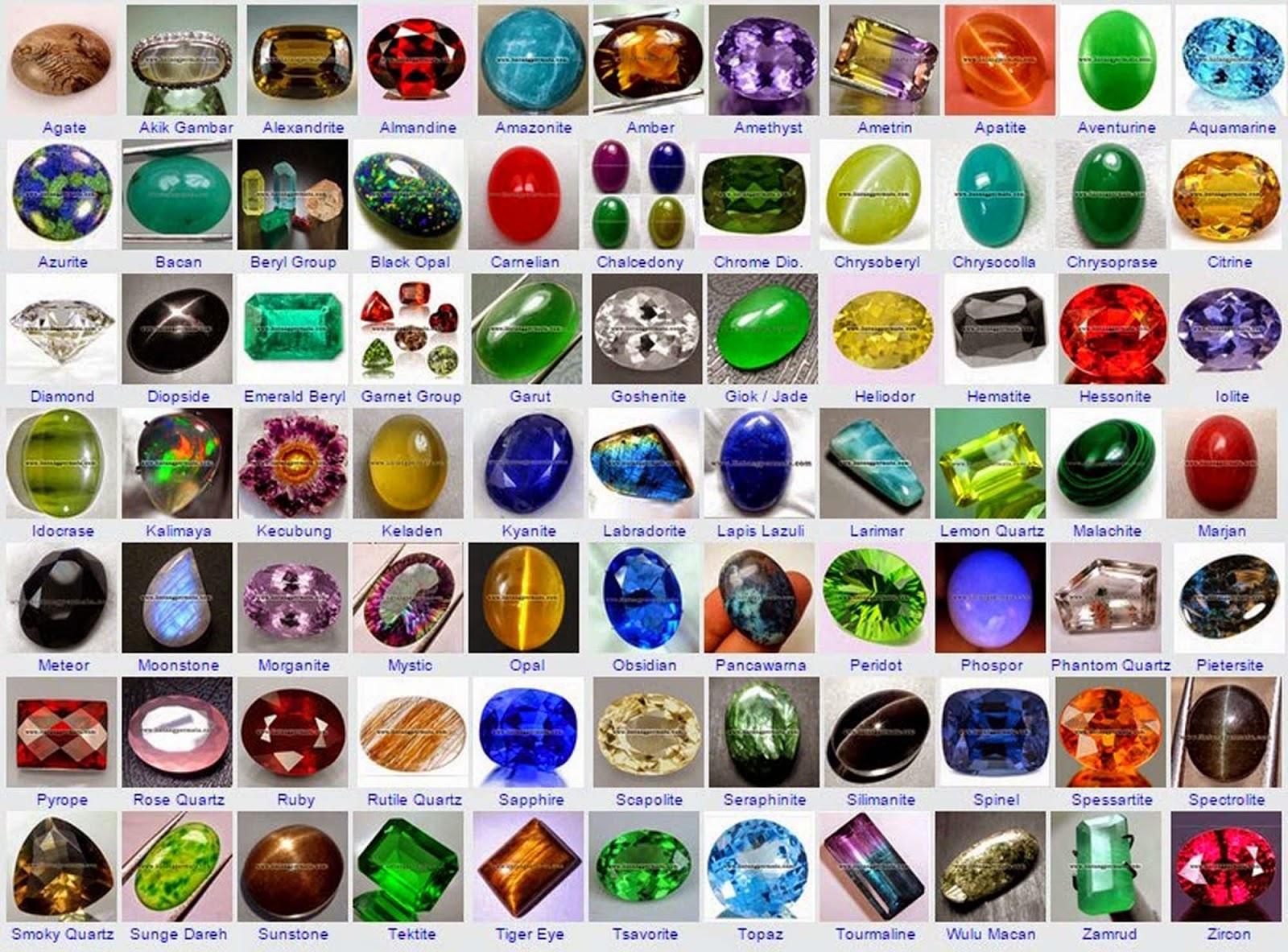 Akikindo Daftar Harga Batu Akik Permata Lengkap