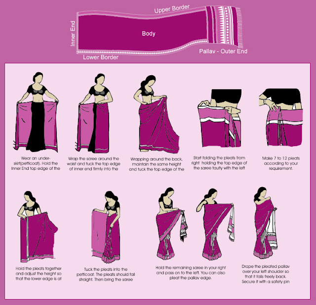 How to wear a Sari Saree