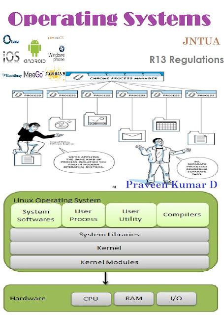 D  As per R13 Regulations  R 13 Regulations