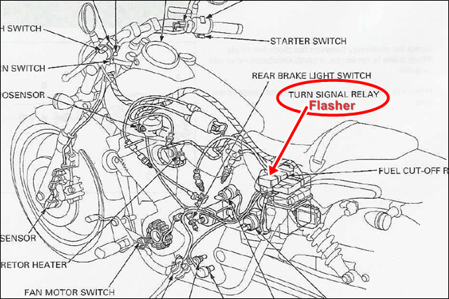 1994 Ford F 150 F150 Xlt 50 302cid Surging Bucking besides Chevy Aveo 1 6 Wiring Diagram besides 2000 Chevy Blazer 4x4 Vacuum Diagram furthermore Gmc Envoy Engine Mount furthermore Hummer Fuel Diagram. on dipstick location 2001 chevy blazer