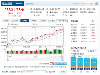 中国株コバンザメ投資 香港ハンセン指数20130118