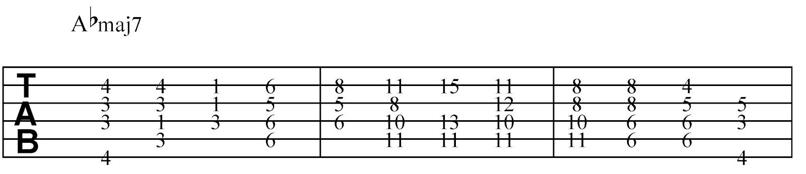 The Music Of Kurt Rosenwinkel Chord Melody